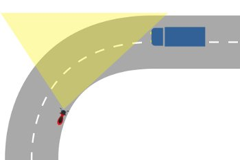 Scooter taking a right-hand bend while on the right of his lane