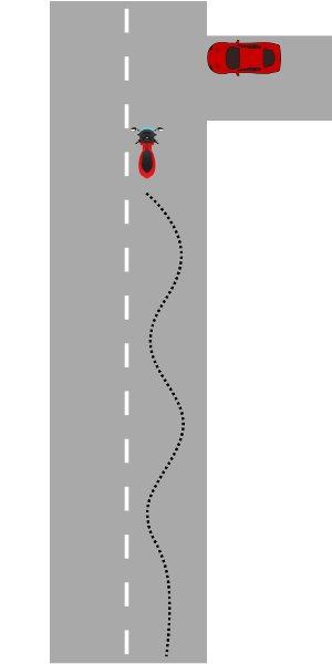 Diagram of the Smidsy Avoidance Manoeuvre - the SAM